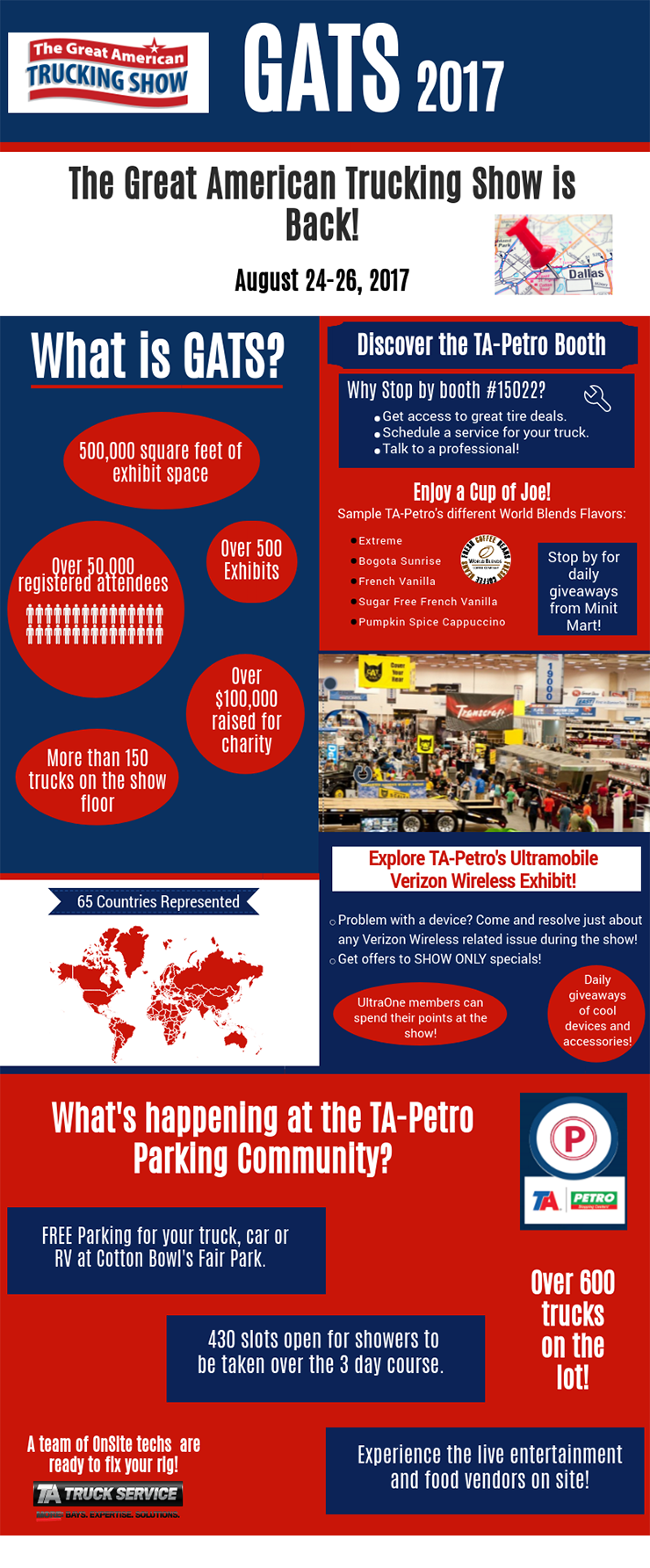 GATS 2017 infographic